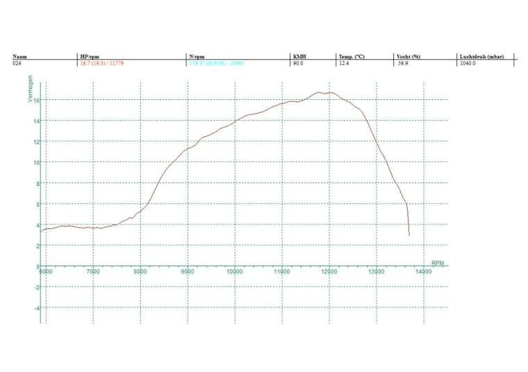bertrs-cilinder-60cc-bmp-membraan-vm20-151-bmp80